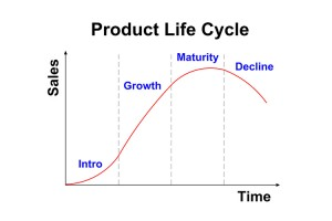 The stages of a products life cycle in healthcare