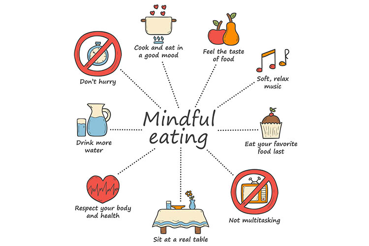 mindful eating chart