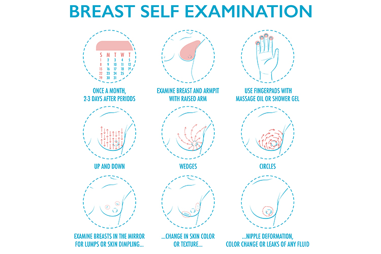 Breast Cancer - Nurse Awareness and Reflections - Ausmed Self Examination