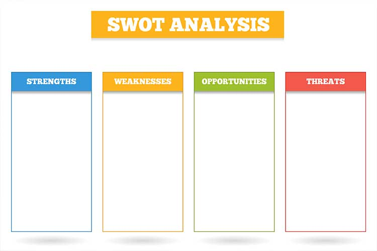 Perform a SWOT Analysis of Your Nursing Career blank cards